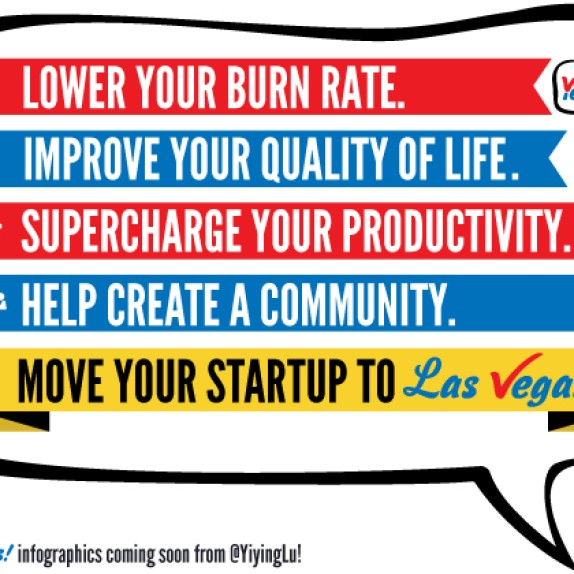 YES VEGAS! infographics coming soon from @YiyingLu!