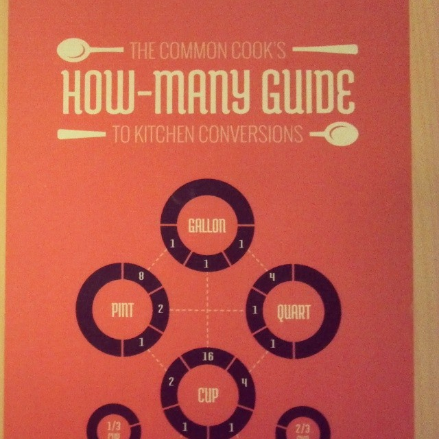 The Common Cook's How-Many Guide to Kitchen Conversions: Walls360 Re-Positionable Kitchen Graphics