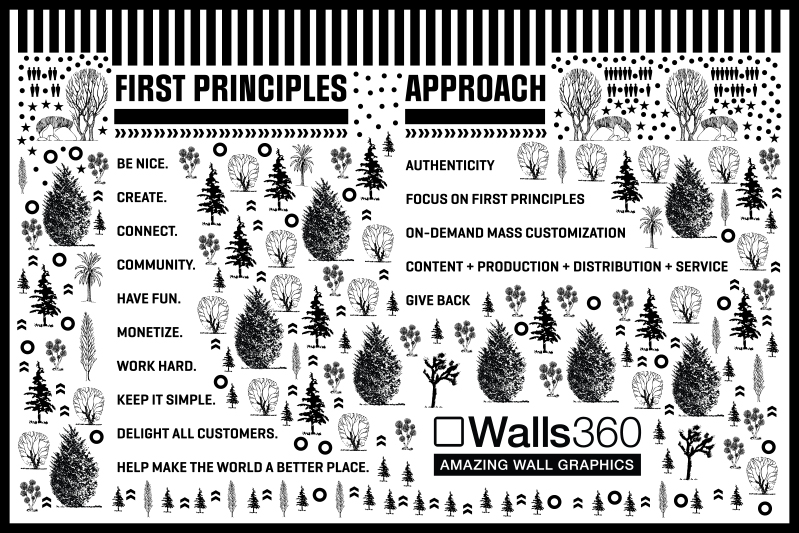 Walls360 custom graphics for FundX